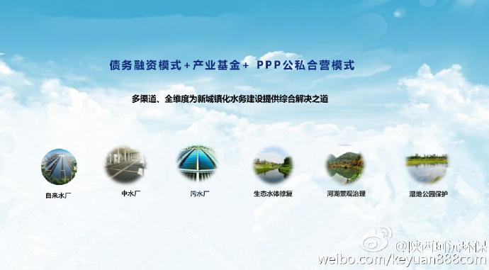 新城镇化PPP环境综合治理 时政解析 环境问题图片